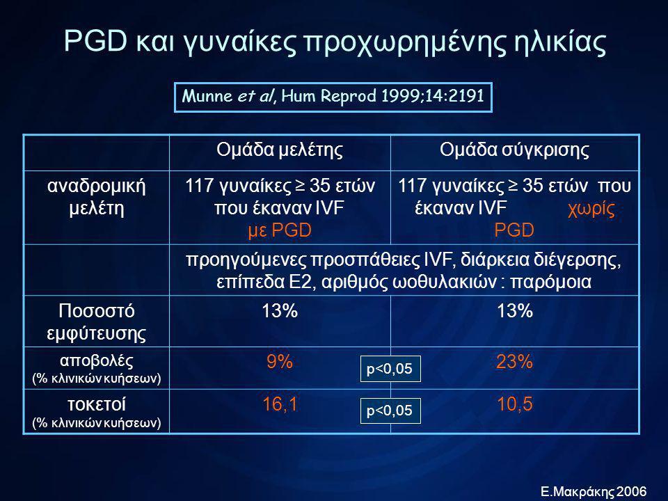 PGD και γυναίκες προχωρημένης ηλικίας