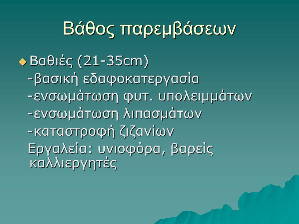 Βάθος παρεμβάσεων Βαθιές (21-35cm) -βασική εδαφοκατεργασία