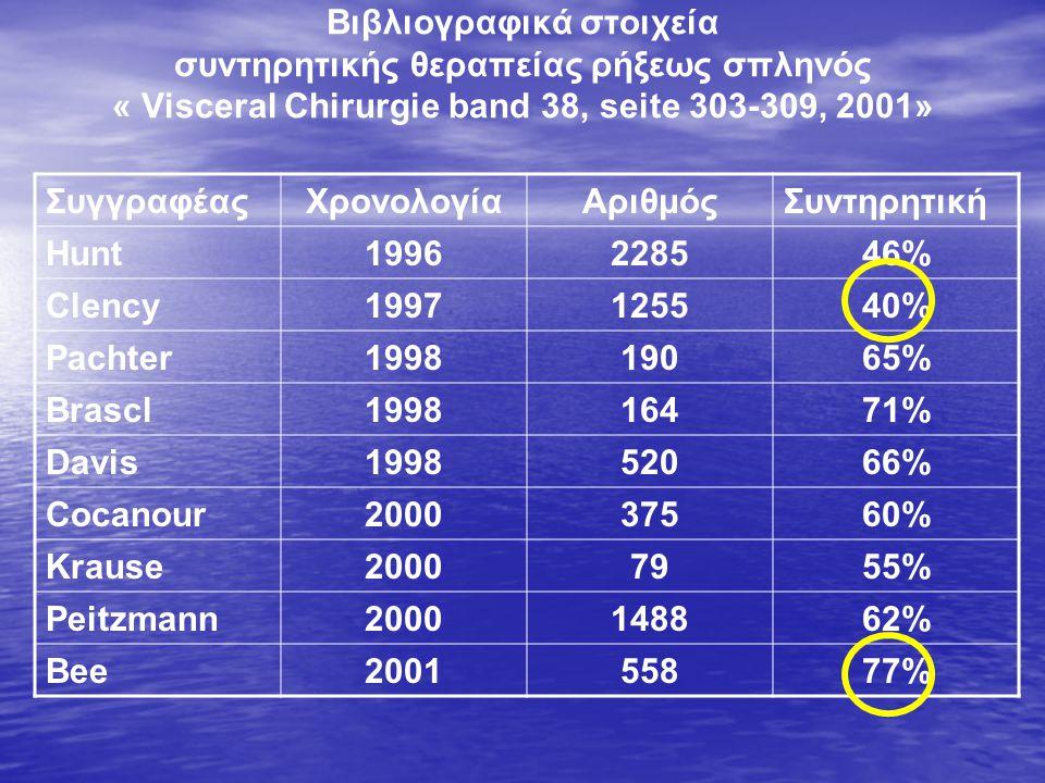 Βιβλιογραφικά στοιχεία συντηρητικής θεραπείας ρήξεως σπληνός « Visceral Chirurgie band 38, seite 303-309, 2001»