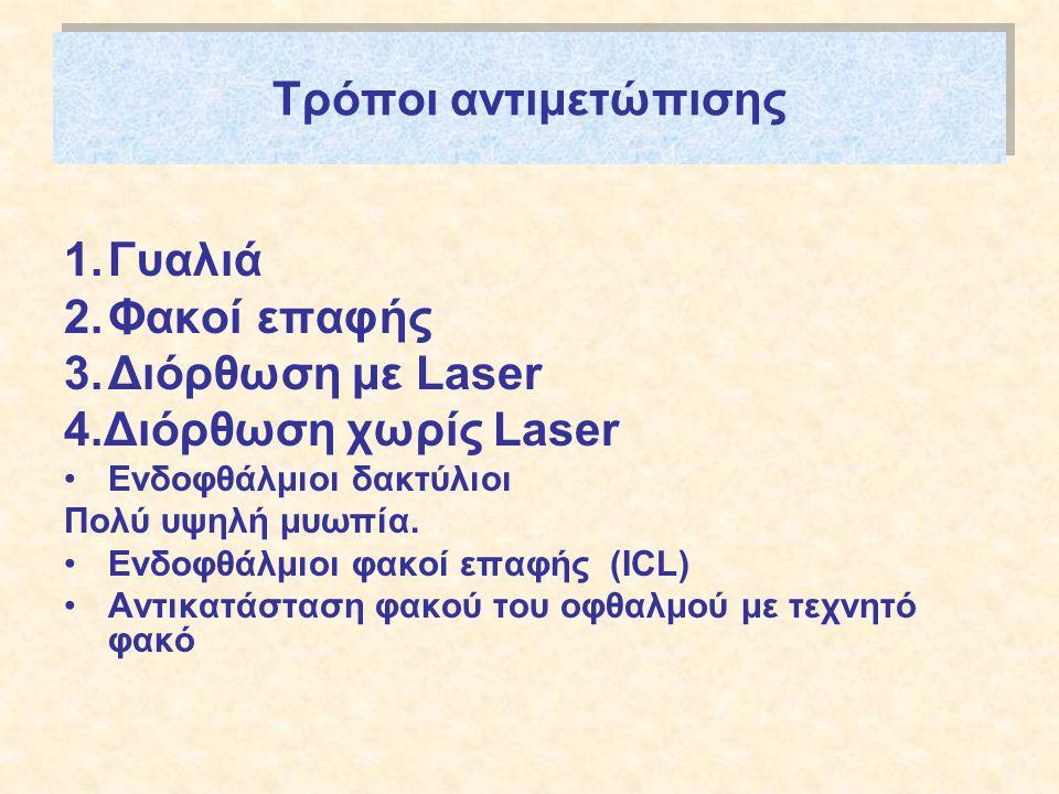 Τρόποι αντιμετώπισης Γυαλιά Φακοί επαφής Διόρθωση με Laser