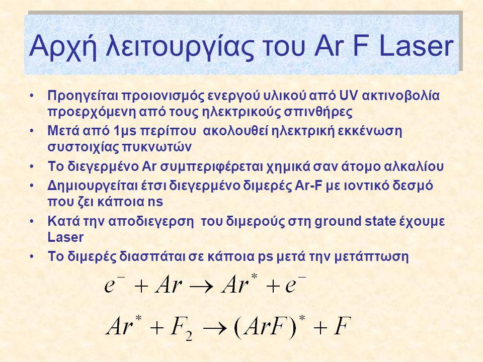 Αρχή λειτουργίας του Ar F Laser