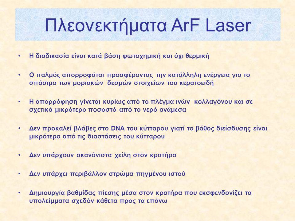Πλεονεκτήματα ArF Laser