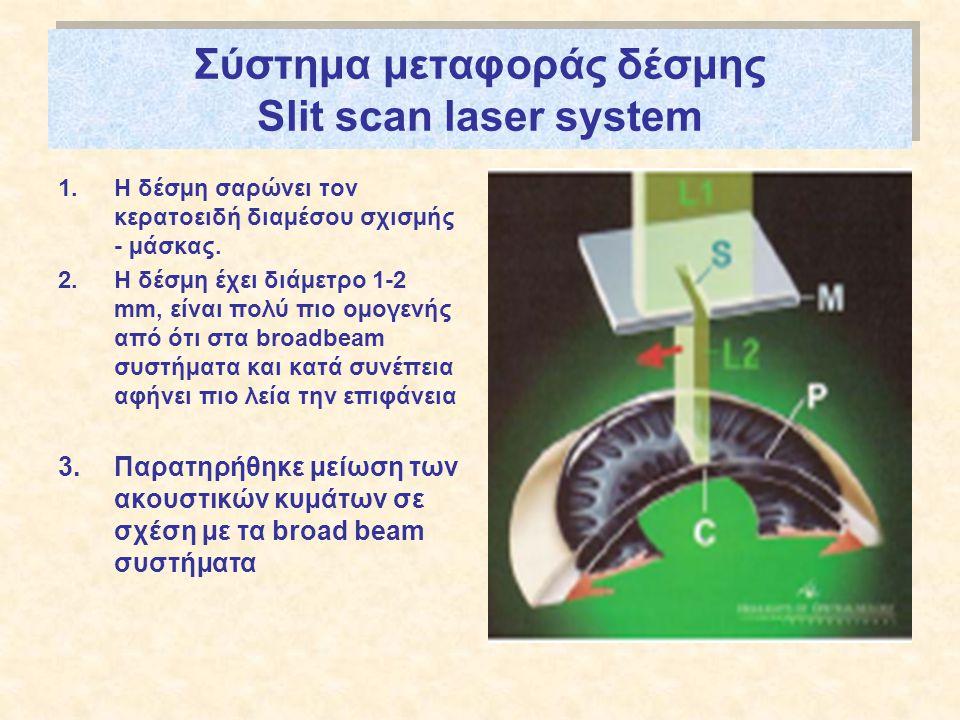 Σύστημα μεταφοράς δέσμης Slit scan laser system