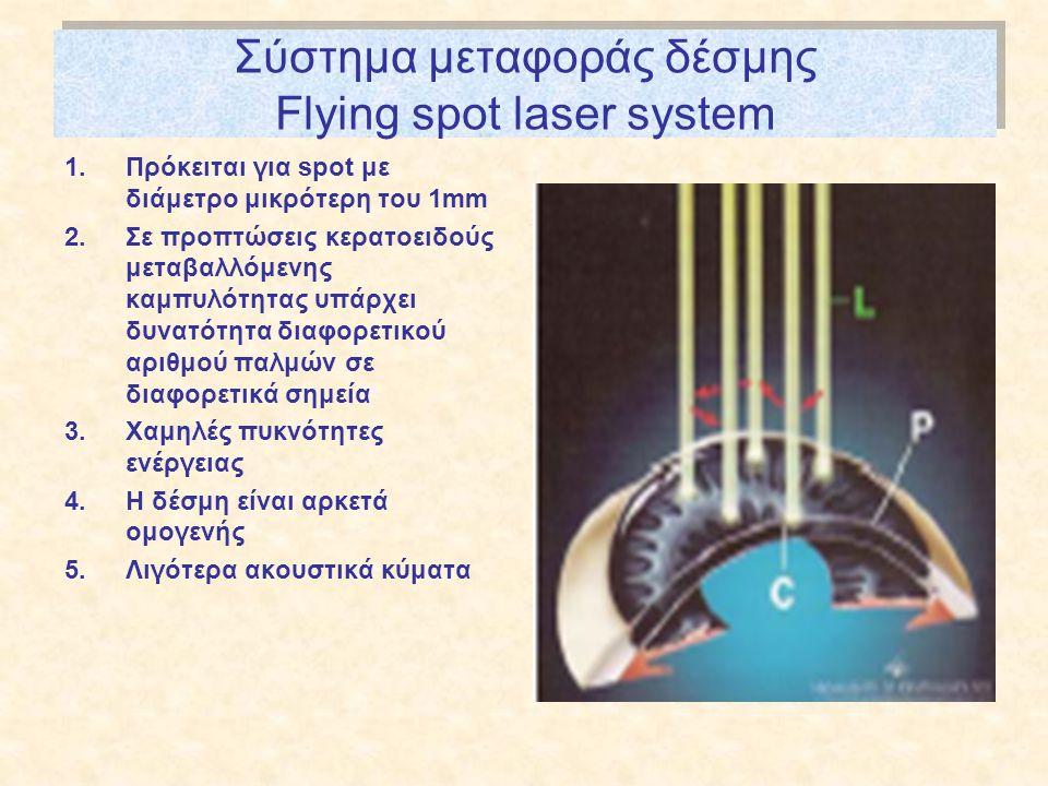 Σύστημα μεταφοράς δέσμης Flying spot laser system