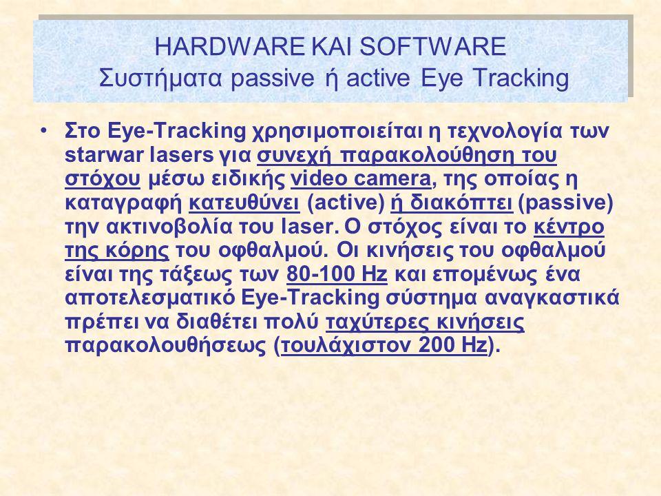 HARDWARE ΚΑΙ SOFTWARE Συστήματα passive ή active Εye Tracking