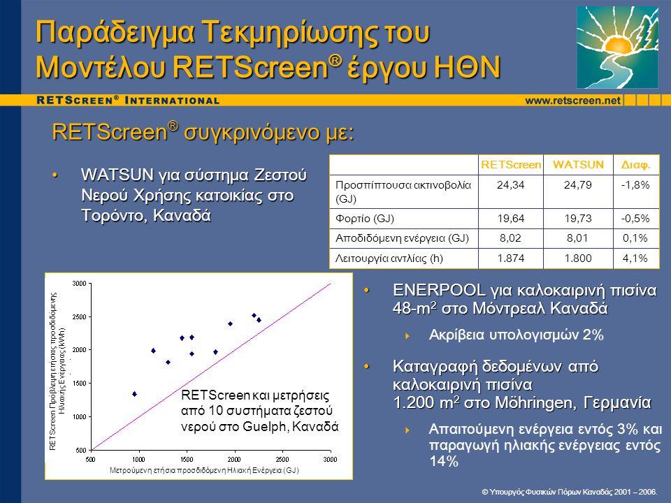 Παράδειγμα Τεκμηρίωσης του Μοντέλου RETScreen® έργου ΗΘΝ