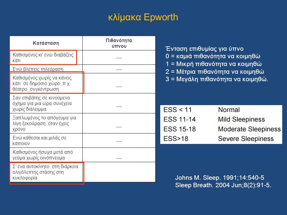 κλίμακα Epworth Ένταση επιθυμίας για ύπνο
