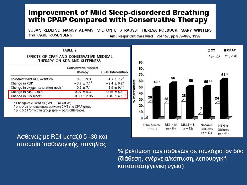 Ασθενείς με RDI μεταξύ 5 -30 και απουσία 'παθολογικής' υπνηλίας