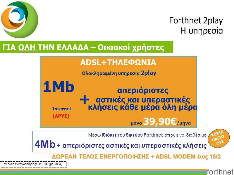 Forthnet 2play Η υπηρεσία