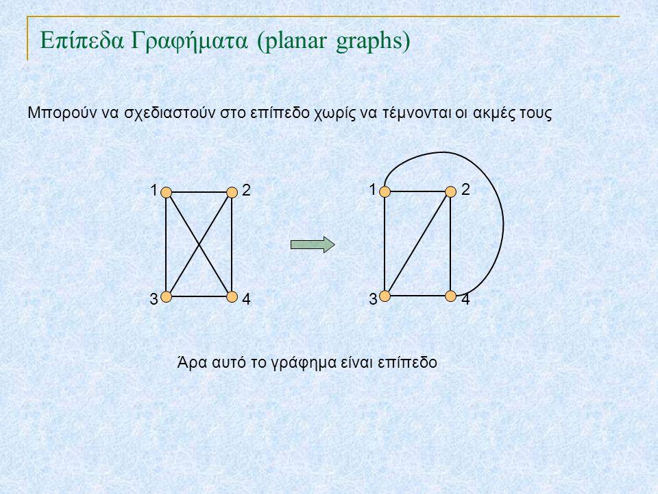 Επίπεδα Γραφήματα (planar graphs)