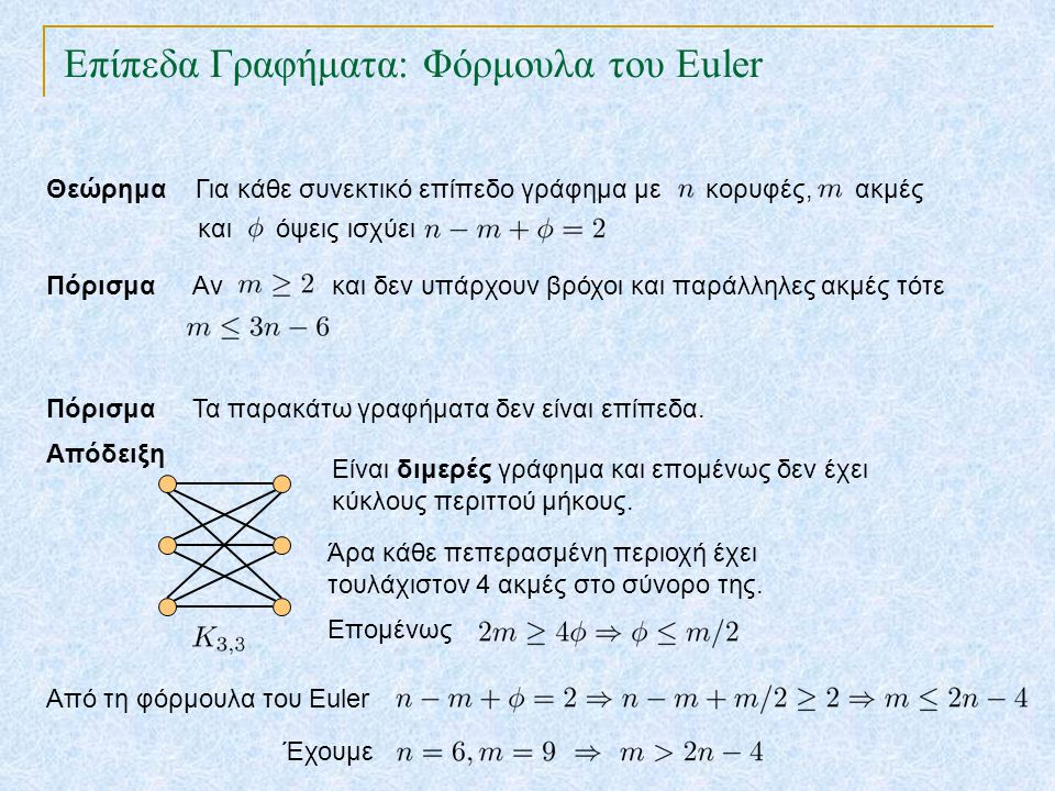 Επίπεδα Γραφήματα: Φόρμουλα του Euler