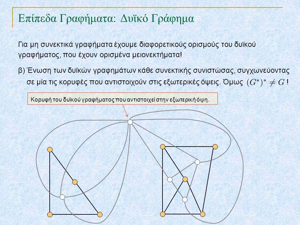 Επίπεδα Γραφήματα: Δυϊκό Γράφημα