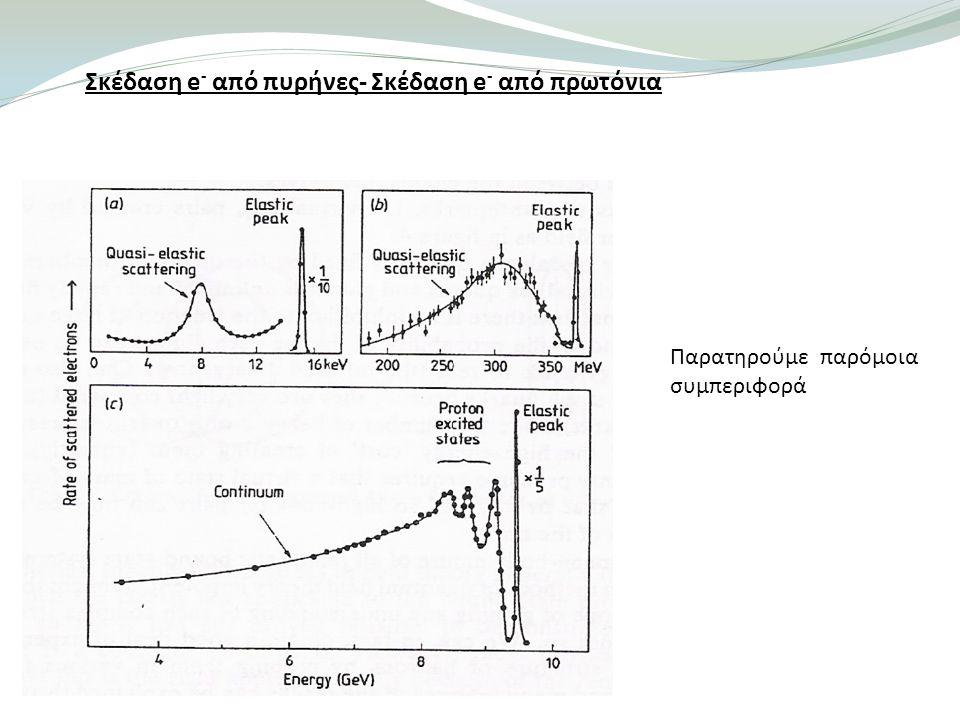 Σκέδαση e- από πυρήνες- Σκέδαση e- από πρωτόνια