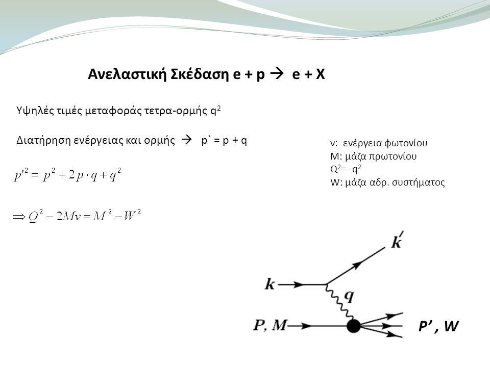 Ανελαστική Σκέδαση e + p  e + X