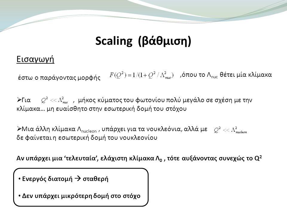 Scaling (βάθμιση) Εισαγωγή έστω ο παράγοντας μορφής