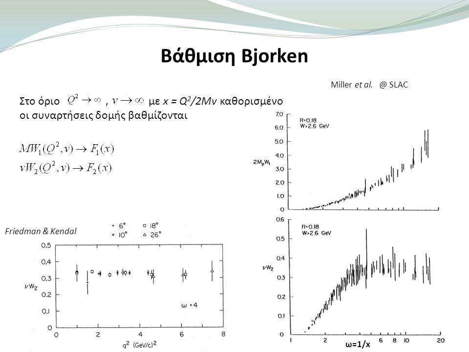 Βάθμιση Bjorken Στο όριο , με x = Q2/2Mv καθορισμένο