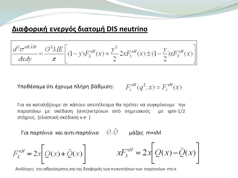 Διαφορική ενεργός διατομή DIS neutrino