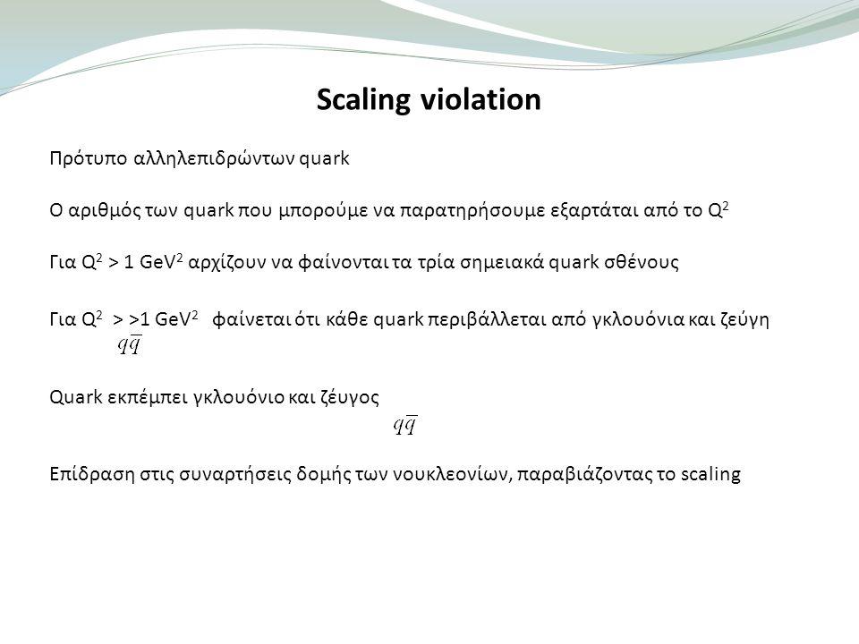 Scaling violation Πρότυπο αλληλεπιδρώντων quark