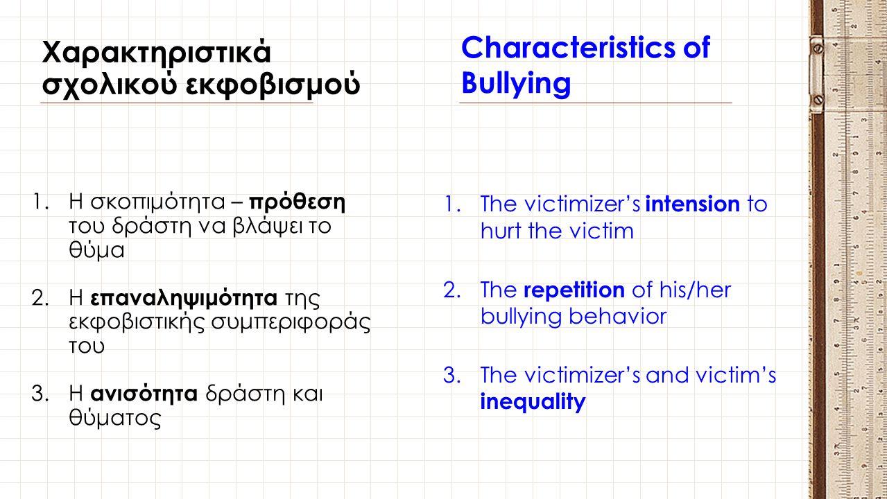 Χαρακτηριστικά σχολικού εκφοβισμού