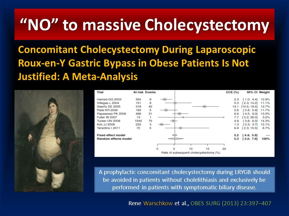 NO to massive Cholecystectomy
