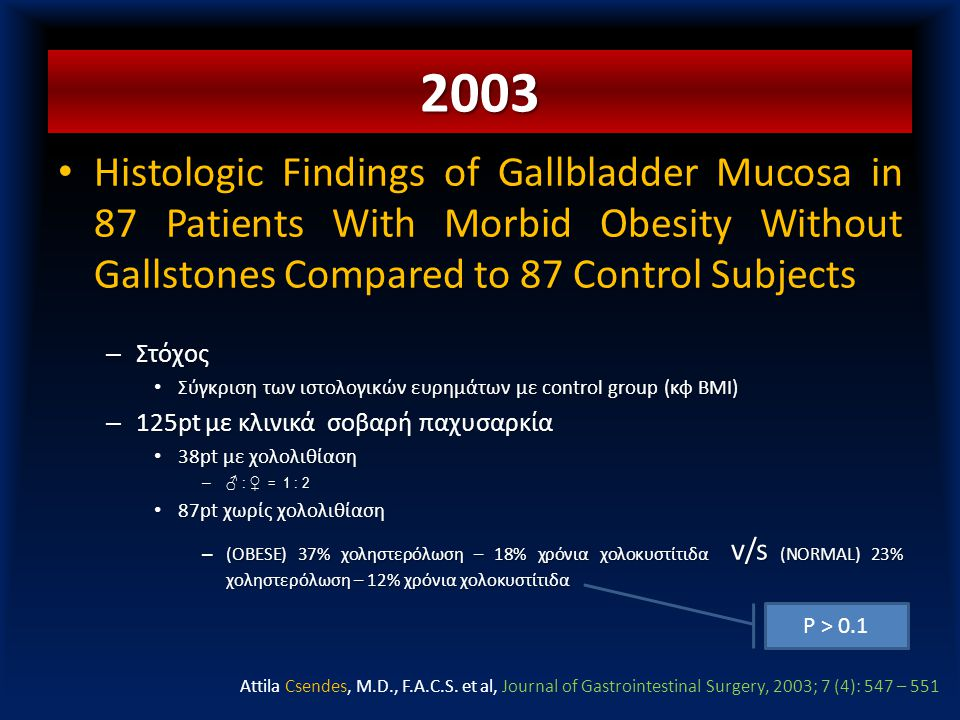 ΣΚΟΠΟΣ 2003. Histologic Findings of Gallbladder Mucosa in 87 Patients With Morbid Obesity Without Gallstones Compared to 87 Control Subjects.