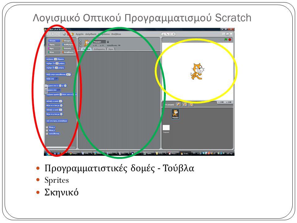 Λογισμικό Οπτικού Προγραμματισμού Scratch