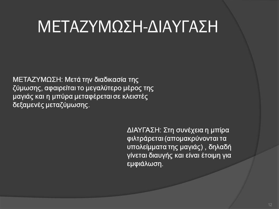 ΜΕΤΑΖΥΜΩΣΗ-ΔΙΑΥΓΑΣΗ