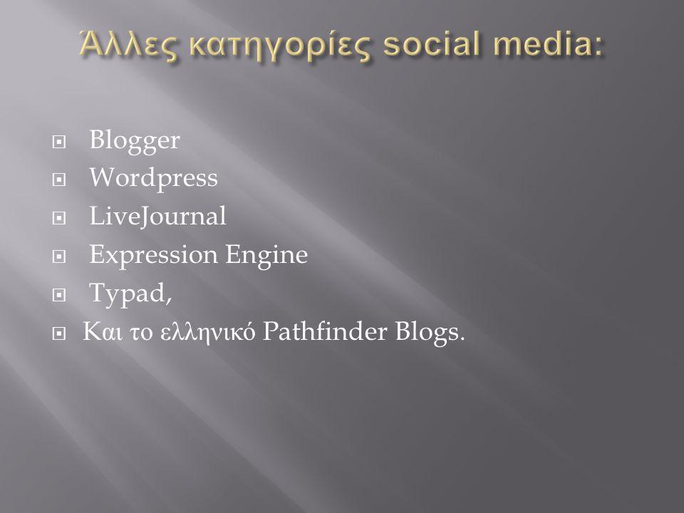 Άλλες κατηγορίες social media:
