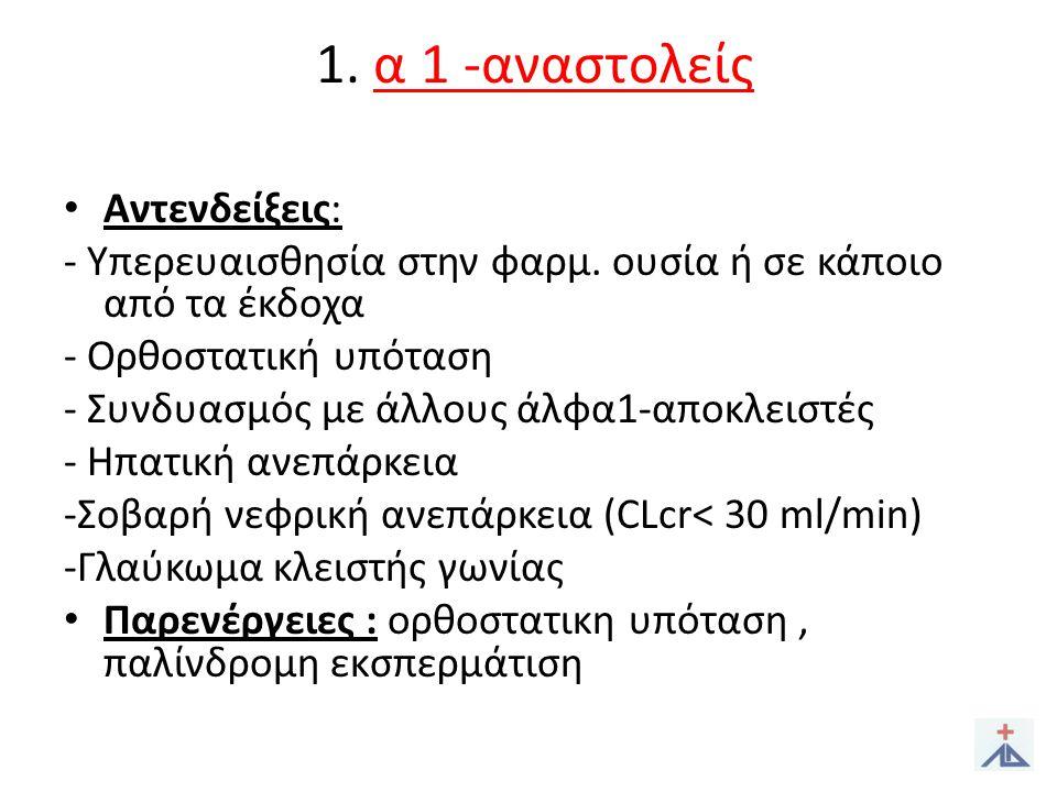 1. α 1 -αναστολείς Αντενδείξεις:
