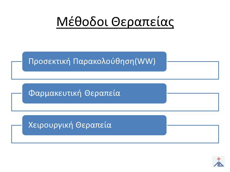 Μέθοδοι Θεραπείας Προσεκτική Παρακολούθηση(WW) Φαρμακευτική Θεραπεία