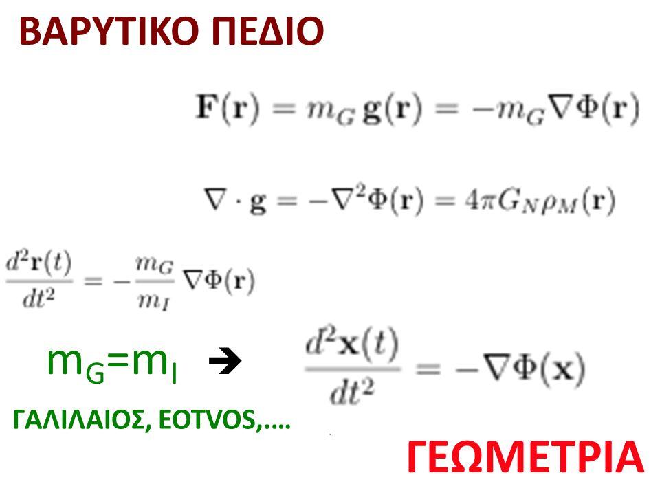 ΒΑΡΥΤΙΚΟ ΠΕΔΙΟ mG=mI  ΓΑΛΙΛΑΙΟΣ, EOTVOS,.… ΓΕΩΜΕΤΡΙΑ