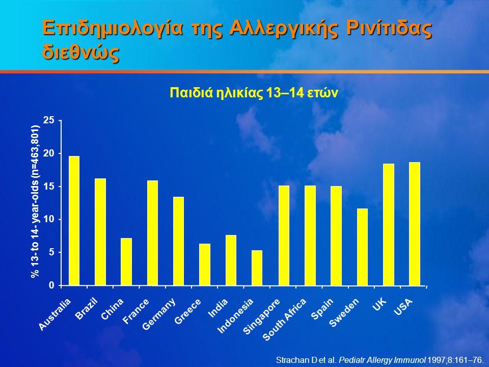 Επιδημιολογία της Αλλεργικής Ρινίτιδας διεθνώς