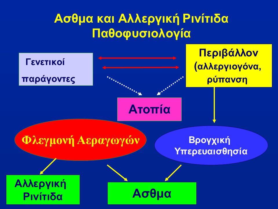 Ασθμα και Αλλεργική Ρινίτιδα Παθοφυσιολογία