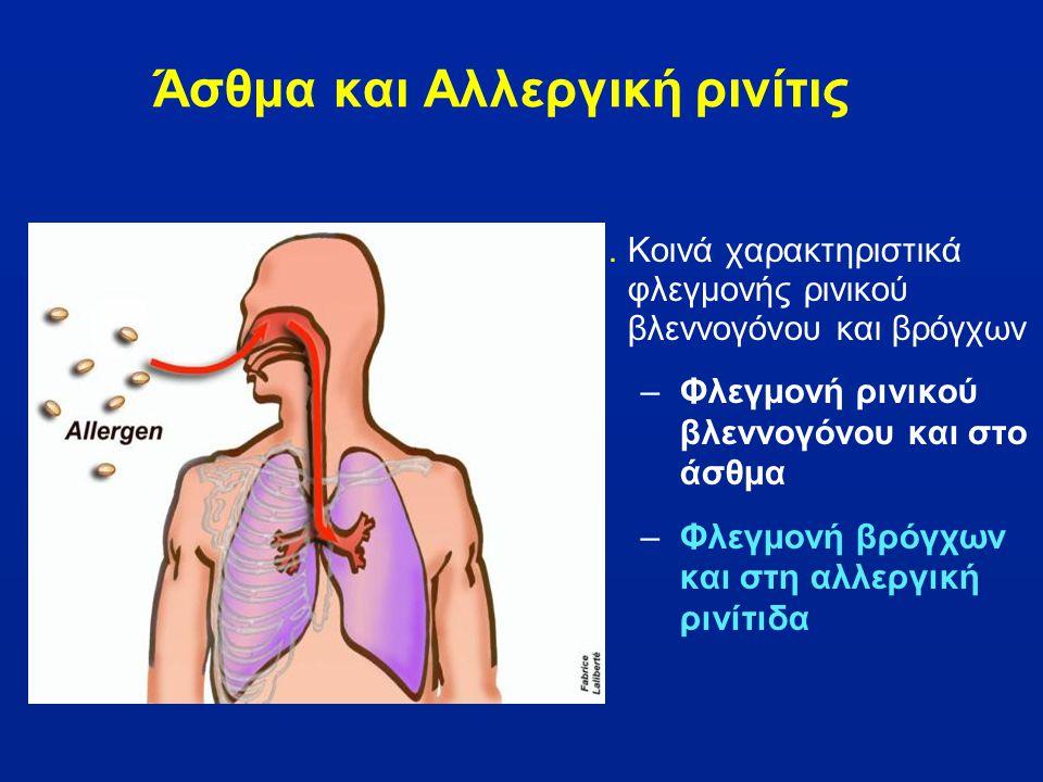 Άσθμα και Αλλεργική ρινίτις