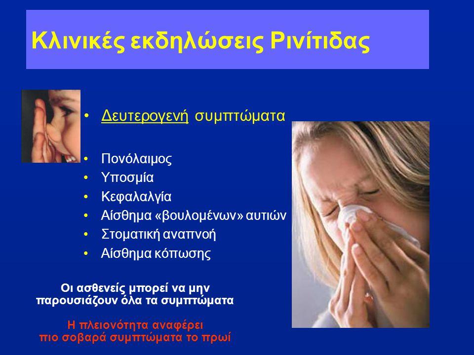 Κλινικές εκδηλώσεις Ρινίτιδας