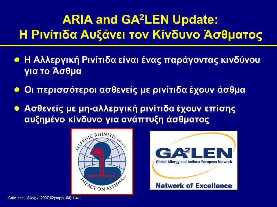 ARIA and GA2LEN Update: Η Ρινίτιδα Αυξάνει τον Κίνδυνο Άσθματος