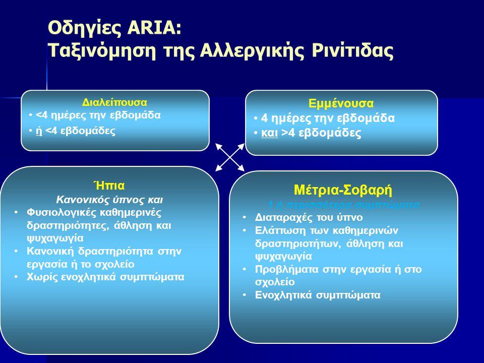 Οδηγίες ARIA: Ταξινόμηση της Αλλεργικής Ρινίτιδας