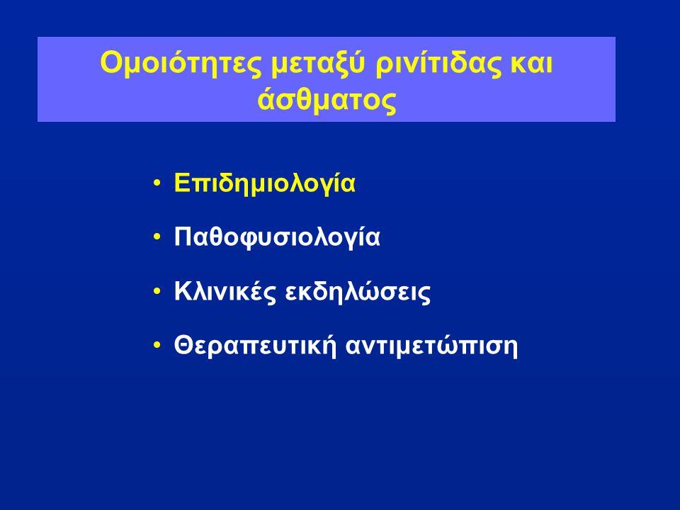 Ομοιότητες μεταξύ ρινίτιδας και άσθματος