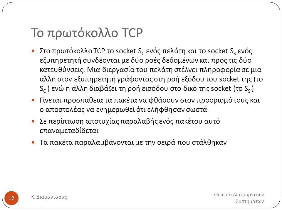 Το πρωτόκολλο TCP