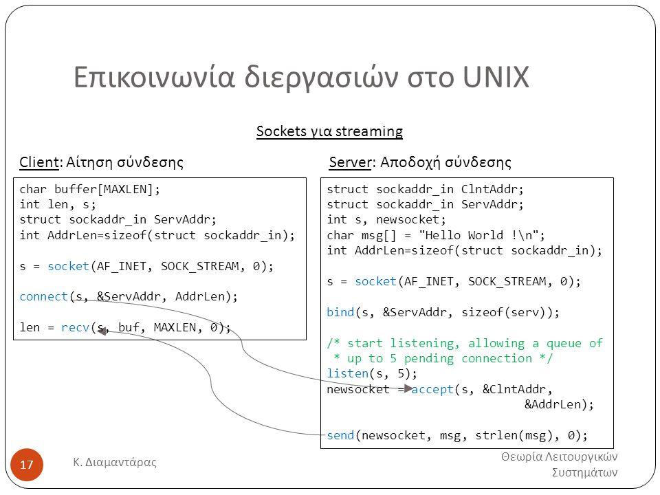 Επικοινωνία διεργασιών στο UNIX
