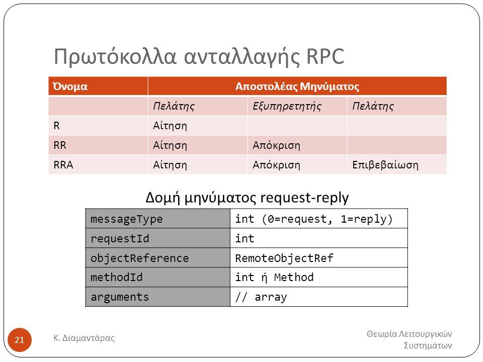 Πρωτόκολλα ανταλλαγής RPC