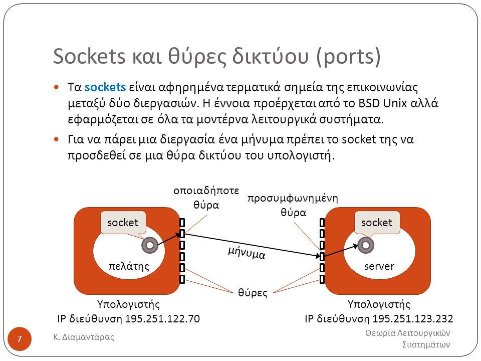Sockets και θύρες δικτύου (ports)
