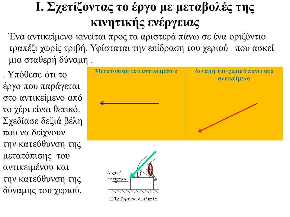 Ι. Σχετίζοντας το έργο με μεταβολές της κινητικής ενέργειας