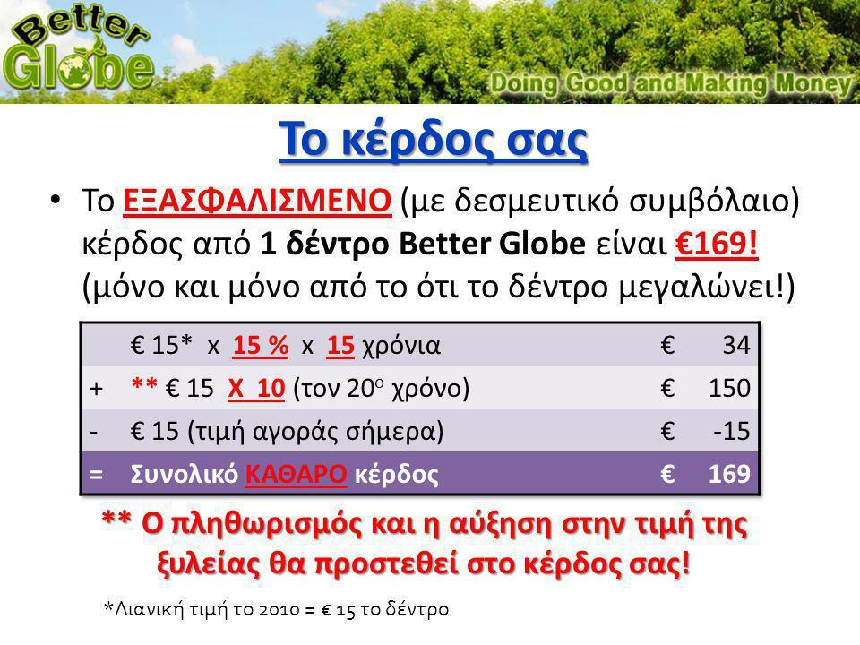 Το κέρδος σας Το ΕΞΑΣΦΑΛΙΣΜΕΝΟ (με δεσμευτικό συμβόλαιο) κέρδος από 1 δέντρο Better Globe είναι €169! (μόνο και μόνο από το ότι το δέντρο μεγαλώνει!)