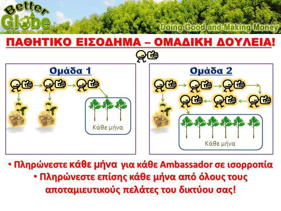 Πληρώνεστε κάθε μήνα για κάθε Ambassador σε ισορροπία