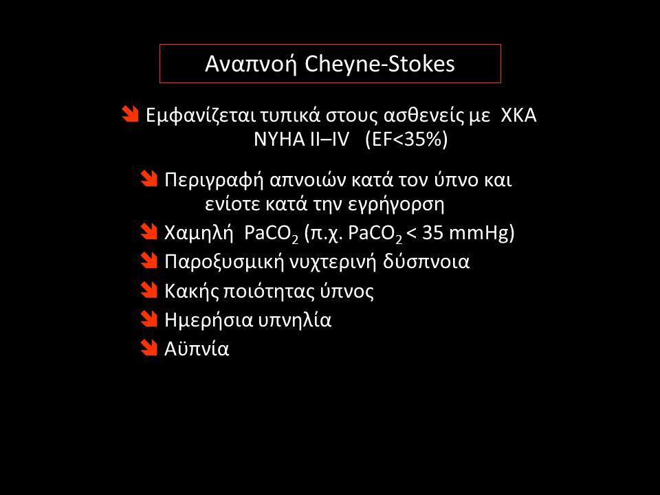 Αναπνοή Cheyne-Stokes