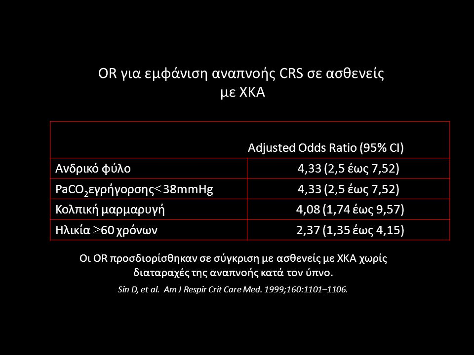 OR για εμφάνιση αναπνοής CRS σε ασθενείς με ΧΚΑ