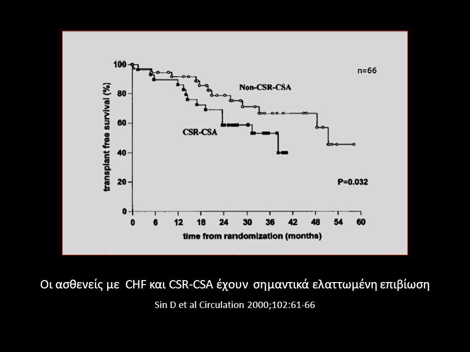 Οι ασθενείς με CHF και CSR-CSA έχουν σημαντικά ελαττωμένη επιβίωση