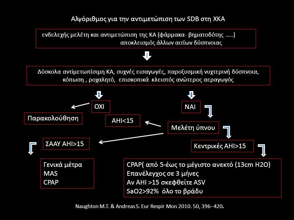 Αλγόριθμος για την αντιμετώπιση των SDB στη ΧΚΑ