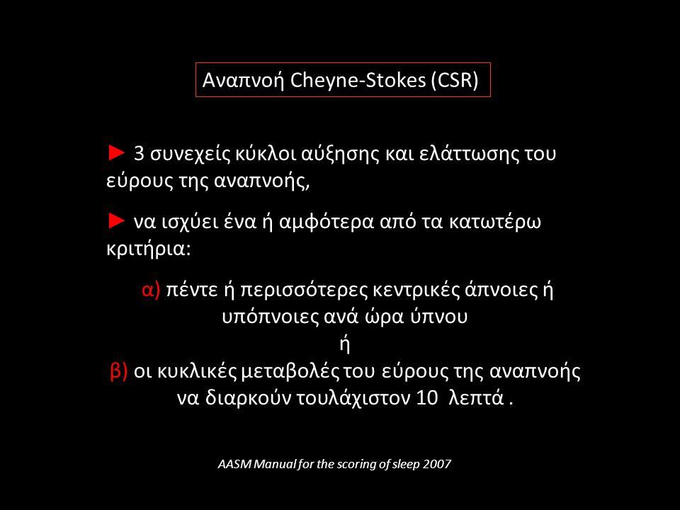 Αναπνοή Cheyne-Stokes (CSR)